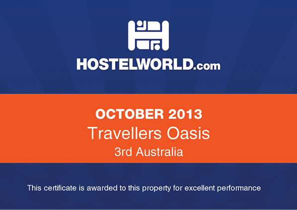 Hostel world winner